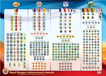 Royal Rangers Advancement Awards Chart Item 238946